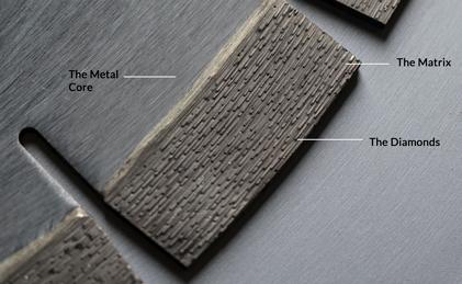 Diamond Blade - Segment diagram - stone cutting